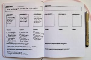 Break down your goals with smaller actionable tasks on this Bullet Journal spread.