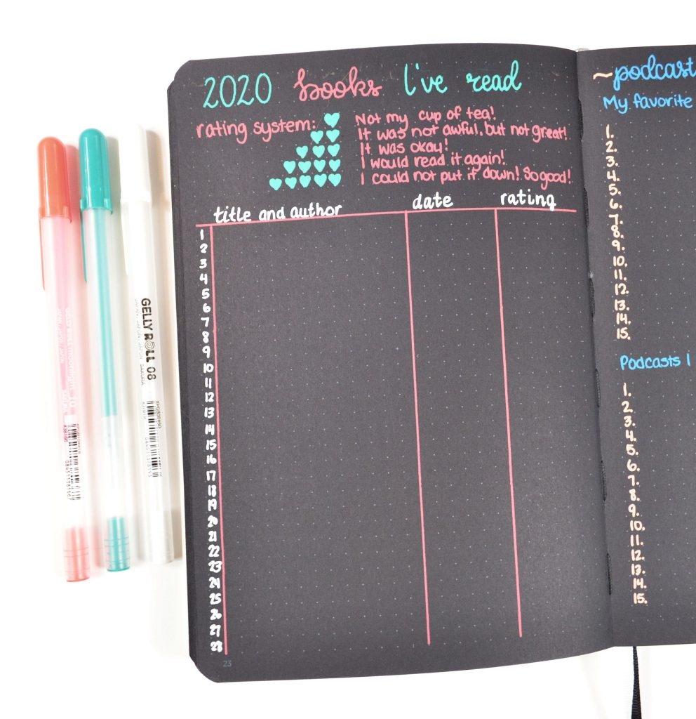 Track the books you are reading through the year with this layout!